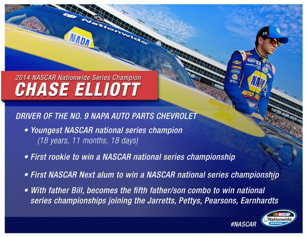 Chase Elliott 2014 NNS Champion interview stats record