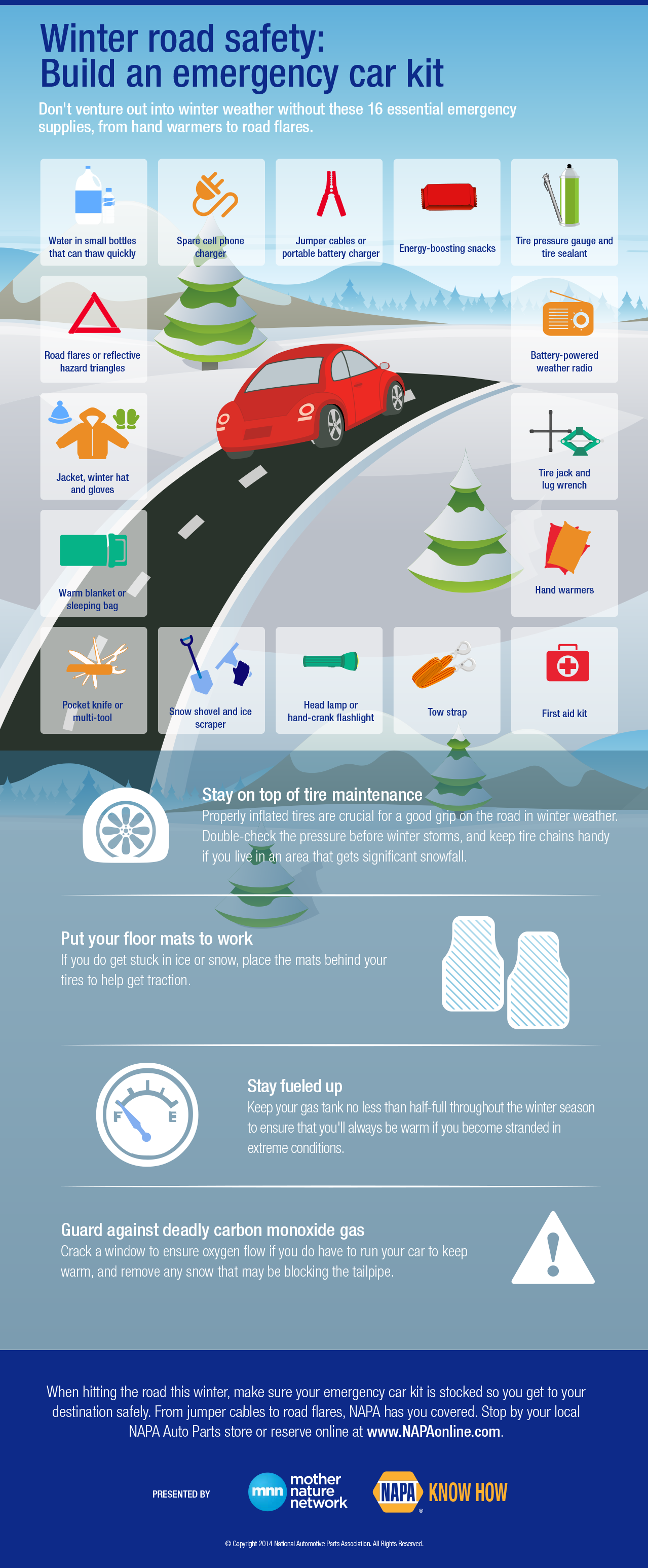 winter emergency car kit infographic