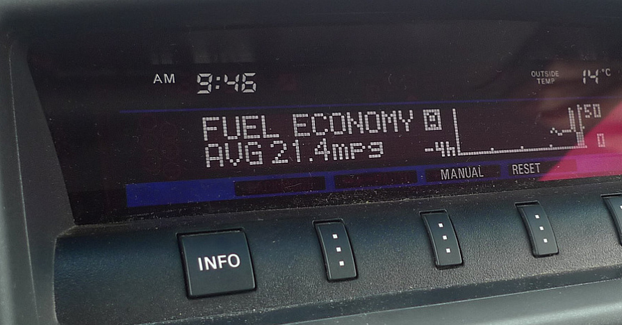 How to Improve Fuel Economy - This Won't Hurt a Bit