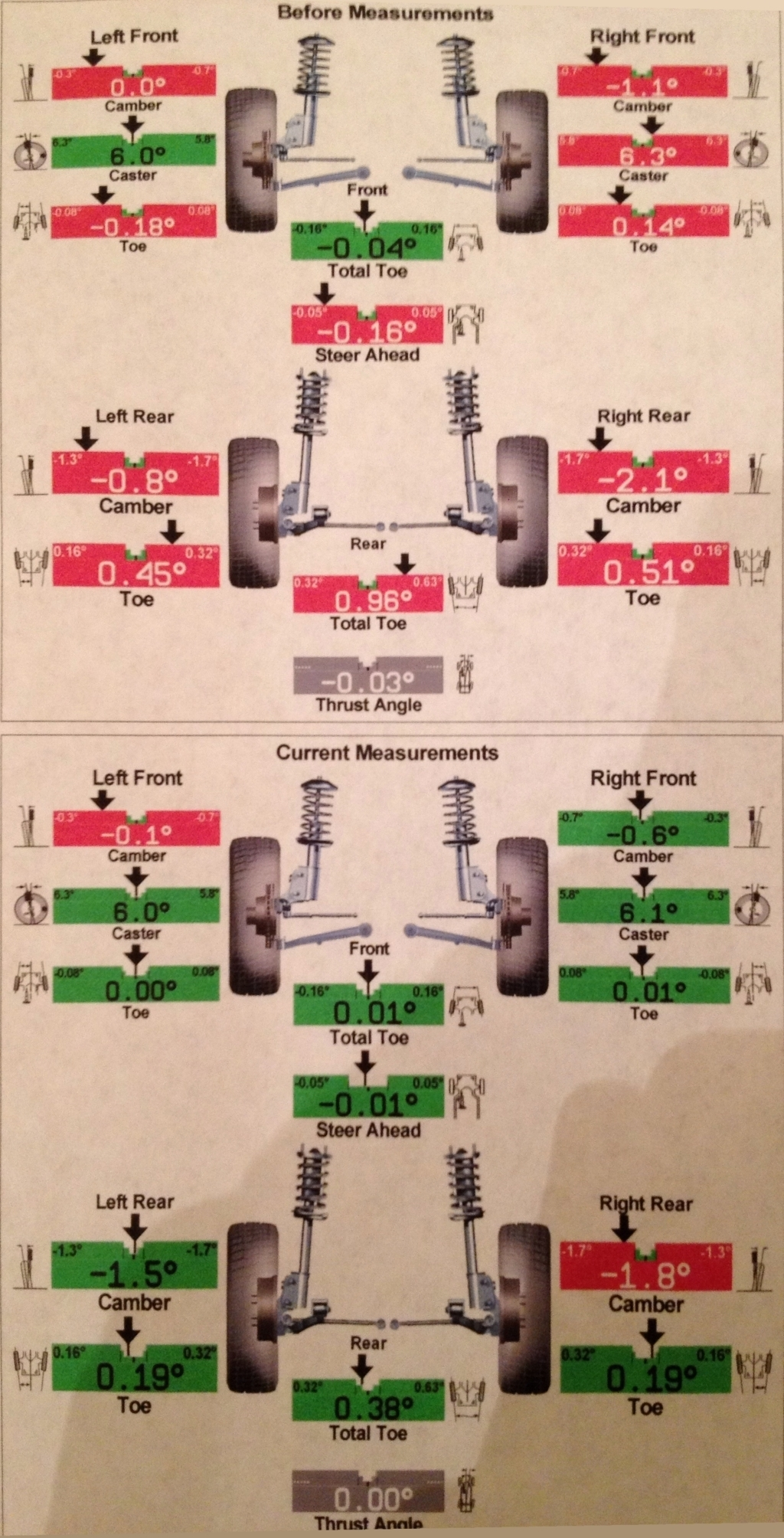 DIY Car Alignment