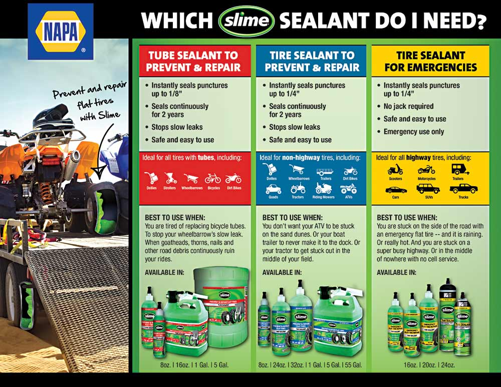 Slime tire sealant guide chart
