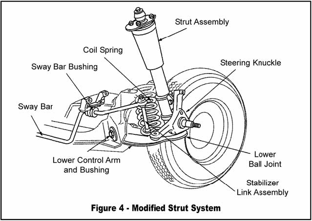 modified strut front suspension