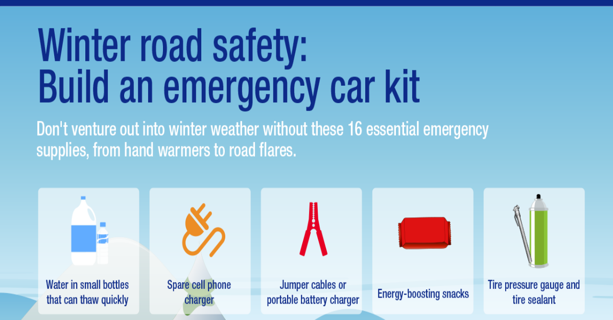 WINTER ROAD SAFETY: BUILD AN EMERGENCY CAR KIT [INFOGRAPHIC]