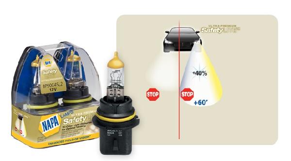 NAPA Lamps Premium Halogen SafetyLite