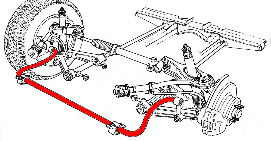 Car Suspension Basic Anatomy Lesson