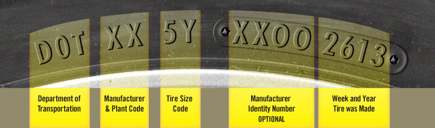 Replace Tires if the DOT TIN Indicates They're Over Six Years Old