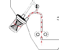 If the by-pass valve fails to open, differential pressure may increase to the point of filter collapse.