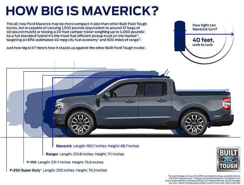 2022 Maverick size comparison